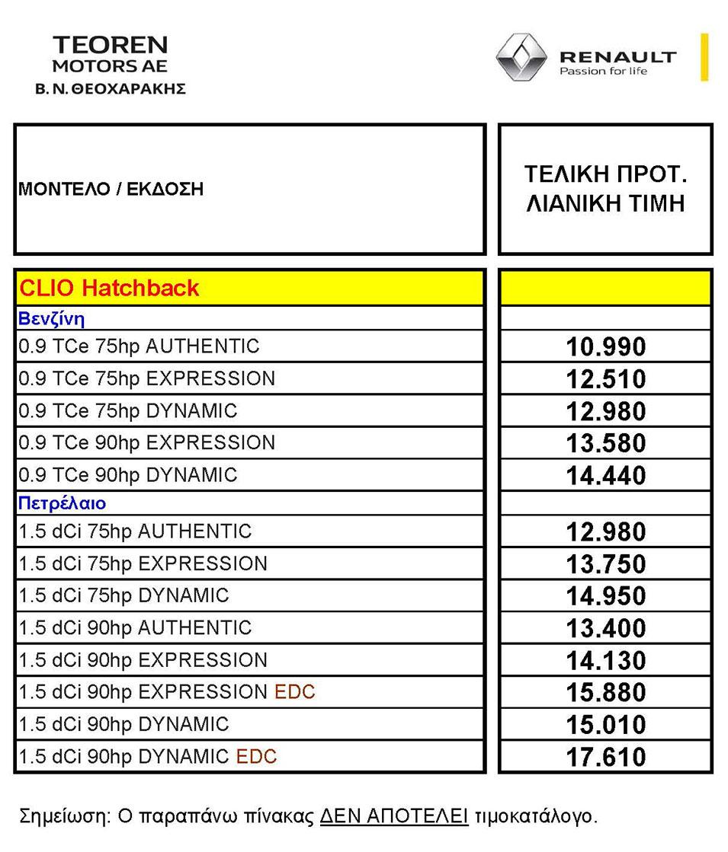 Renault Clio από 10.990€